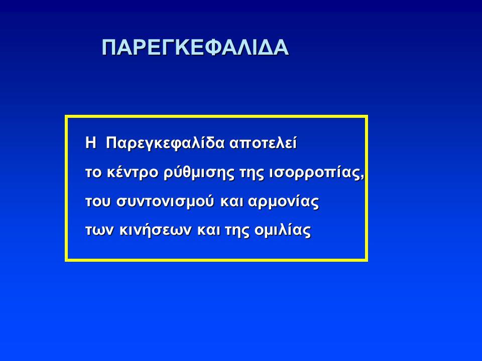 ΠΑΡΕΓΚΕΦΑΛΙΔΑ Η Παρεγκεφαλίδα αποτελεί Η Παρεγκεφαλίδα αποτελεί το κέντρο ρύθμισης της ισορροπίας, το κέντρο ρύθμισης της ισορροπίας, του συντονισμού και αρμονίας του συντονισμού και αρμονίας των κινήσεων και της ομιλίας των κινήσεων και της ομιλίας