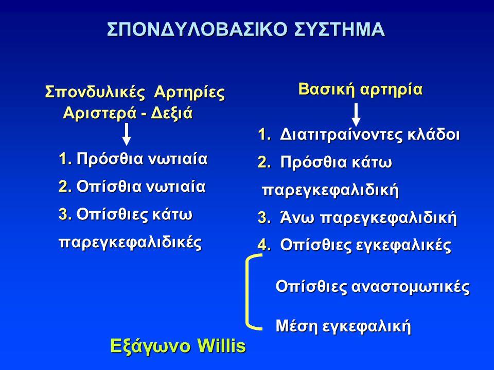 ΣΠΟΝΔΥΛΟΒΑΣΙΚΟ ΣΥΣΤΗΜΑ Σπονδυλικές Αρτηρίες Σπονδυλικές Αρτηρίες Αριστερά - Δεξιά Αριστερά - Δεξιά 1.