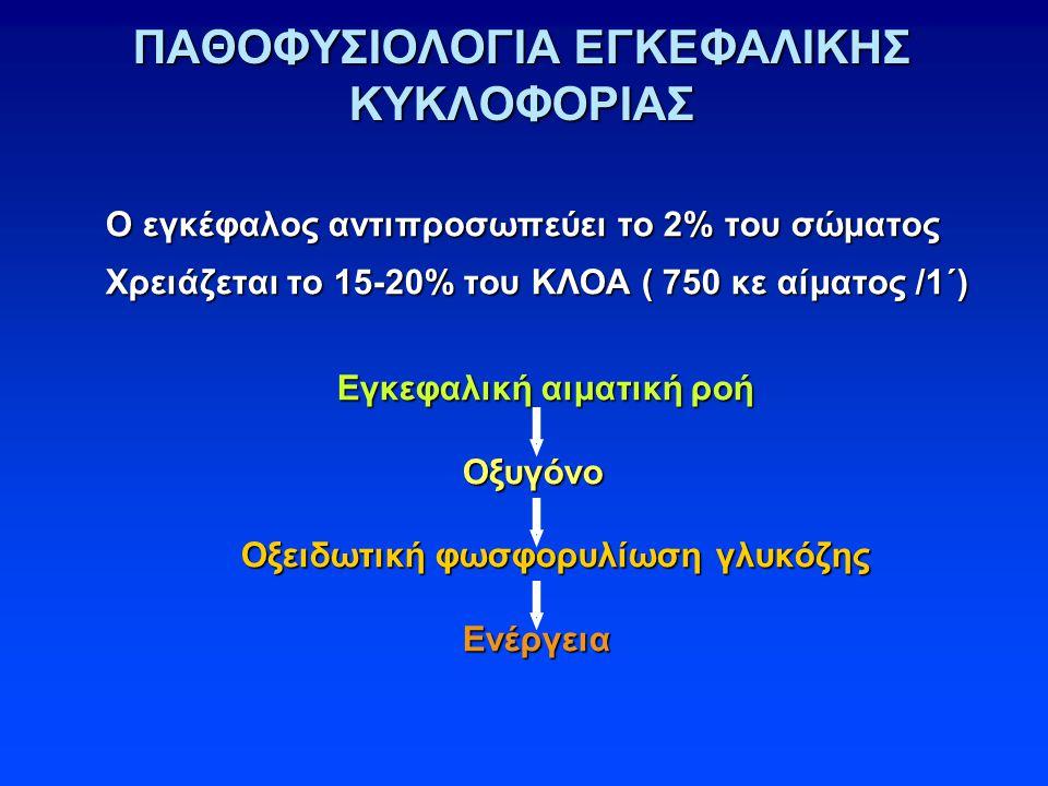 ΠΑΘΟΦΥΣΙΟΛΟΓΙΑ ΕΓΚΕΦΑΛΙΚΗΣ ΚΥΚΛΟΦΟΡΙΑΣ Ο εγκέφαλος αντιπροσωπεύει το 2% του σώματος Χρειάζεται το 15-20% του ΚΛΟΑ ( 750 κε αίματος /1΄) Εγκεφαλική αιματική ροή Εγκεφαλική αιματική ροή Οξυγόνο Οξυγόνο Οξειδωτική φωσφορυλίωση γλυκόζης Οξειδωτική φωσφορυλίωση γλυκόζης Ενέργεια Ενέργεια .