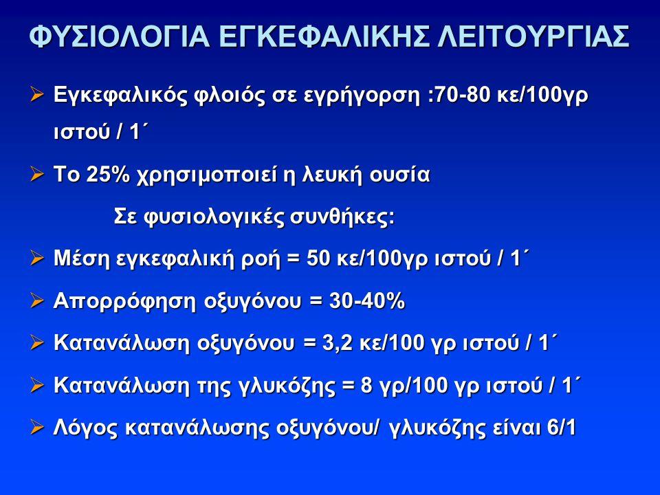 ΦΥΣΙΟΛΟΓΙΑ ΕΓΚΕΦΑΛΙΚΗΣ ΛΕΙΤΟΥΡΓΙΑΣ  Εγκεφαλικός φλοιός σε εγρήγορση :70-80 κε/100γρ ιστού / 1΄  Το 25% χρησιμοποιεί η λευκή ουσία Σε φυσιολογικές συνθήκες: Σε φυσιολογικές συνθήκες:  Μέση εγκεφαλική ροή = 50 κε/100γρ ιστού / 1΄  Απορρόφηση οξυγόνου = 30-40%  Κατανάλωση οξυγόνου = 3,2 κε/100 γρ ιστού / 1΄  Κατανάλωση της γλυκόζης = 8 γρ/100 γρ ιστού / 1΄  Λόγος κατανάλωσης οξυγόνου/ γλυκόζης είναι 6/1