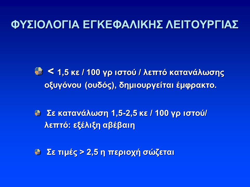 ΦΥΣΙΟΛΟΓΙΑ ΕΓΚΕΦΑΛΙΚΗΣ ΛΕΙΤΟΥΡΓΙΑΣ < 1,5 κε / 100 γρ ιστού / λεπτό κατανάλωσης οξυγόνου (ουδός), δημιουργείται έμφρακτο.