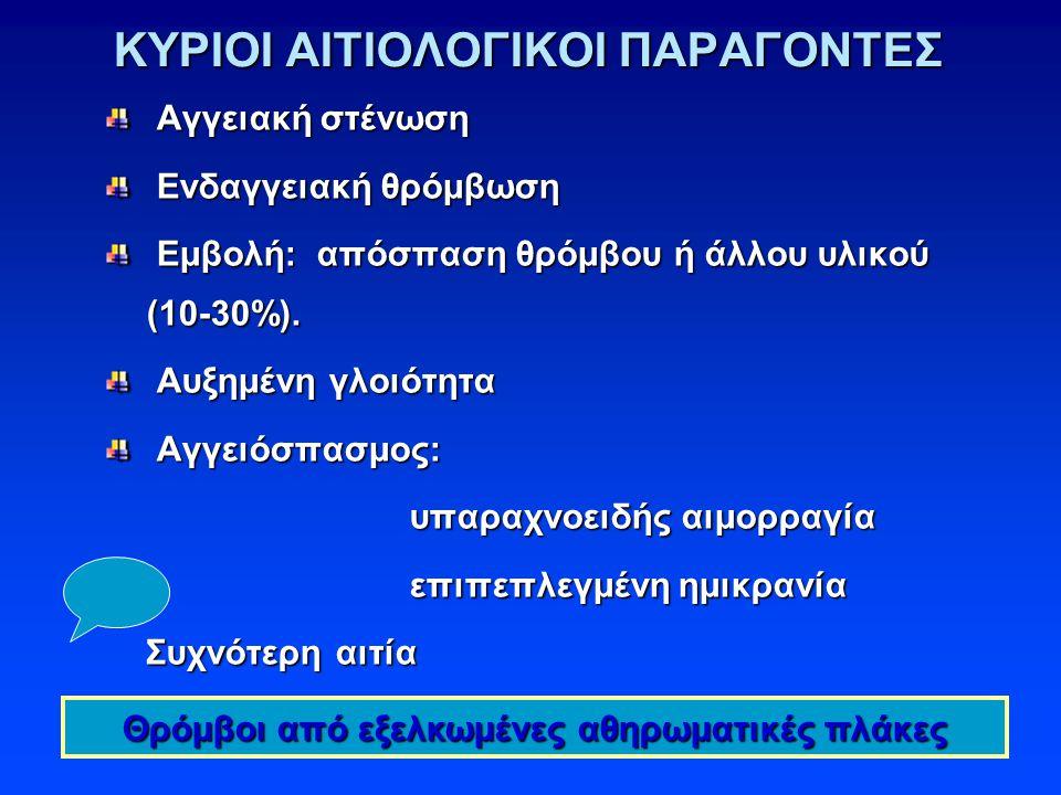ΚΥΡΙΟΙ ΑΙΤΙΟΛΟΓΙΚΟΙ ΠΑΡΑΓΟΝΤΕΣ Αγγειακή στένωση Αγγειακή στένωση Ενδαγγειακή θρόμβωση Ενδαγγειακή θρόμβωση Εμβολή: απόσπαση θρόμβου ή άλλου υλικού (10-30%).