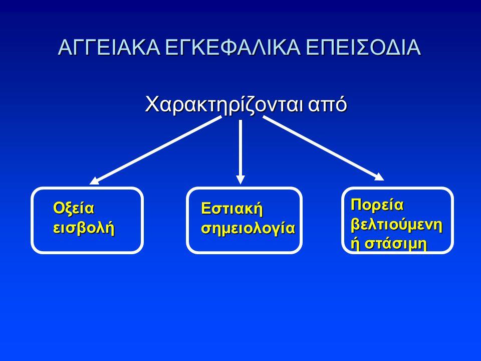 ΚΛΙΝΙΚΗ ΕΙΚΟΝΑ Έντονη κεφαλαλγία, εμετός, επιληπτικές κρίσεις, συνειδησιακές διαταραχές, κώμα Ημισφαίρια: χαλαρή ημιπληγία, συζυγής στροφή βλέμματος στο αντίθετο πλάγιο Εγκολεασμός αγκιστρωτής έλικας: μυδρίαση αντίθετα Αιμορραγία στελέχους (γέφυρα): βαθύ κώμα- άρρυθμη αναπνοή-μύση- απουσία οφθαλμοκεφαλικών αντανακλαστικών- τετραπληγία- παράλυση κρανιακών νεύρων αμφοτερόπλευρα