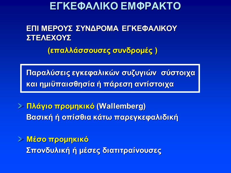 ΕΓΚΕΦΑΛΙΚΟ ΕΜΦΡΑΚΤΟ ΕΠΙ ΜΕΡΟΥΣ ΣΥΝΔΡΟΜΑ ΕΓΚΕΦΑΛΙΚΟΥ ΣΤΕΛΕΧΟΥΣ ΕΠΙ ΜΕΡΟΥΣ ΣΥΝΔΡΟΜΑ ΕΓΚΕΦΑΛΙΚΟΥ ΣΤΕΛΕΧΟΥΣ (επαλλάσσουσες συνδρομές ) (επαλλάσσουσες συνδρομές ) Παραλύσεις εγκεφαλικών συζυγιών σύστοιχα Παραλύσεις εγκεφαλικών συζυγιών σύστοιχα και ημιϋπαισθησία ή πάρεση αντίστοιχα και ημιϋπαισθησία ή πάρεση αντίστοιχα Πλάγιο προμηκικό (Wallemberg) Βασική ή οπίσθια κάτω παρεγκεφαλιδική Βασική ή οπίσθια κάτω παρεγκεφαλιδική Μέσο προμηκικό Σπονδυλική ή μέσες διατιτραίνουσες Σπονδυλική ή μέσες διατιτραίνουσες