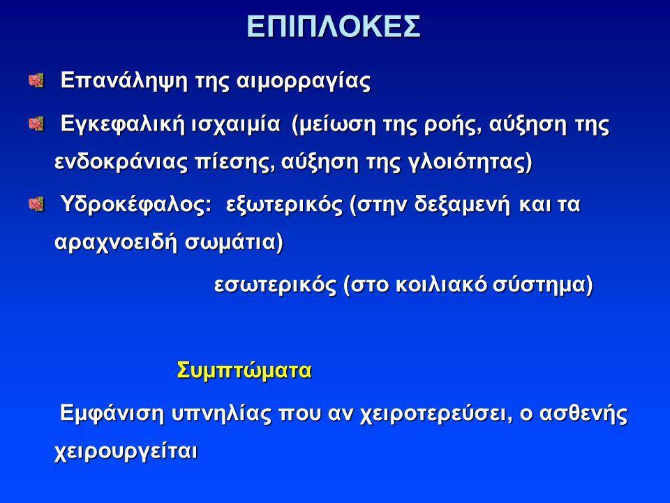 ΕΠΙΠΛΟΚΕΣ Επανάληψη της αιμορραγίας Επανάληψη της αιμορραγίας Εγκεφαλική ισχαιμία (μείωση της ροής, αύξηση της ενδοκράνιας πίεσης, αύξηση της γλοιότητας) Εγκεφαλική ισχαιμία (μείωση της ροής, αύξηση της ενδοκράνιας πίεσης, αύξηση της γλοιότητας) Υδροκέφαλος: εξωτερικός (στην δεξαμενή και τα αραχνοειδή σωμάτια) Υδροκέφαλος: εξωτερικός (στην δεξαμενή και τα αραχνοειδή σωμάτια) εσωτερικός (στο κοιλιακό σύστημα) εσωτερικός (στο κοιλιακό σύστημα) Συμπτώματα Συμπτώματα Εμφάνιση υπνηλίας που αν χειροτερεύσει, ο ασθενής χειρουργείται Εμφάνιση υπνηλίας που αν χειροτερεύσει, ο ασθενής χειρουργείται