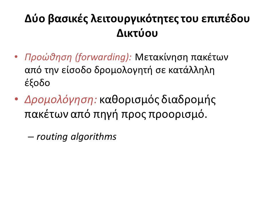 Παράδειγμα: Επιλογή μεταξύ πολ/λών As (2) • έστω AS1 μαθαίνει από το πρωτόκολλο inter-AS το υποδίκτυο X είναι διαθέσιμο μέσω AS3 και μέσω AS2.