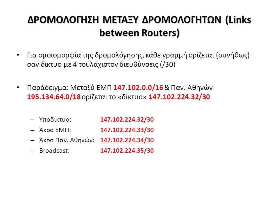 ΔΡΟΜΟΛΟΓΗΣΗ ΜΕΤΑΞΥ ΔΡΟΜΟΛΟΓΗΤΩΝ (Links between Routers) • Για ομοιομορφία της δρομολόγησης, κάθε γραμμή ορίζεται (συνήθως) σαν δίκτυο με 4 τουλάχιστον