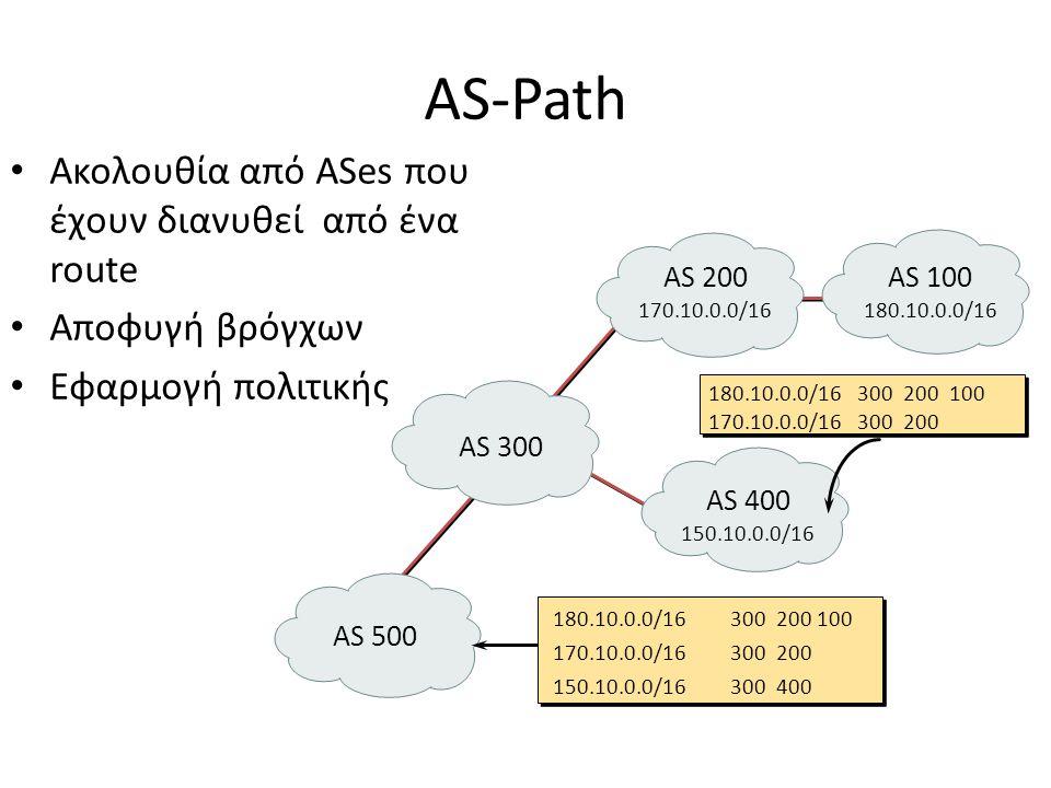 • Ακολουθία από ASes που έχουν διανυθεί από ένα route • Αποφυγή βρόγχων • Εφαρμογή πολιτικής AS-Path AS 100 AS 300 AS 200 AS 500 AS 400 170.10.0.0/161