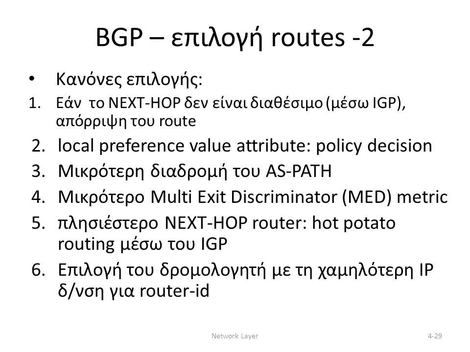 Network Layer4-29 BGP – επιλογή routes -2 • Κανόνες επιλογής: 1.Εάν το ΝEXT-HOP δεν είναι διαθέσιμο (μέσω ΙGP), απόρριψη του route 2.local preference