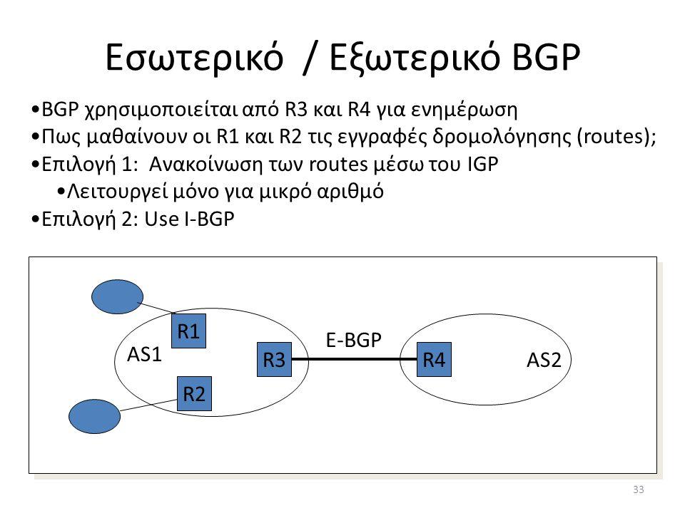 33 Εσωτερικό / Εξωτερικό BGP R3R4 R1 R2 E-BGP •BGP χρησιμοποιείται από R3 και R4 για ενημέρωση •Πως μαθαίνουν οι R1 και R2 τις εγγραφές δρομολόγησης (