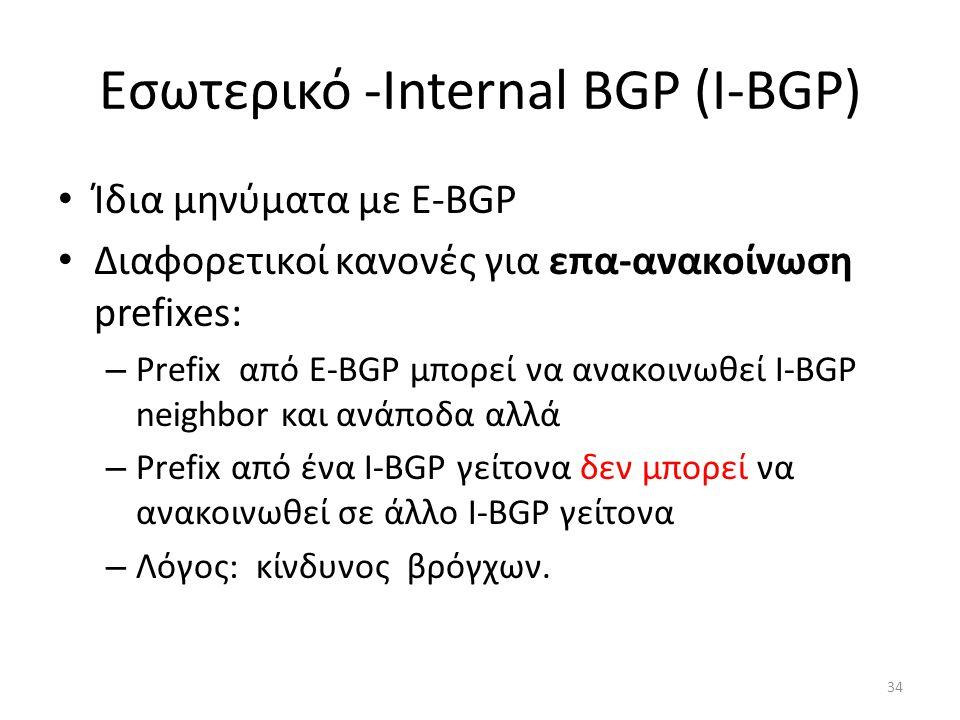 34 Εσωτερικό -Internal BGP (I-BGP) • Ίδια μηνύματα με E-BGP • Διαφορετικοί κανονές για επα-ανακοίνωση prefixes: – Prefix από E-BGP μπορεί να ανακοινωθ