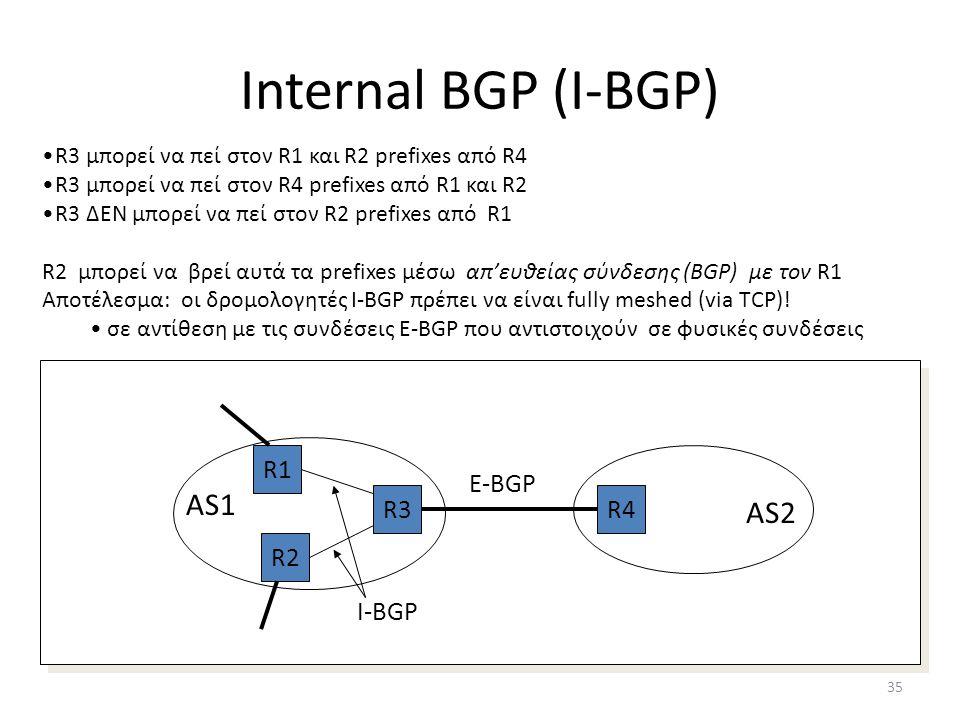 35 Internal BGP (I-BGP) R3R4 R1 R2 E-BGP I-BGP •R3 μπορεί να πεί στον R1 και R2 prefixes από R4 •R3 μπορεί να πεί στον R4 prefixes από R1 και R2 •R3 Δ