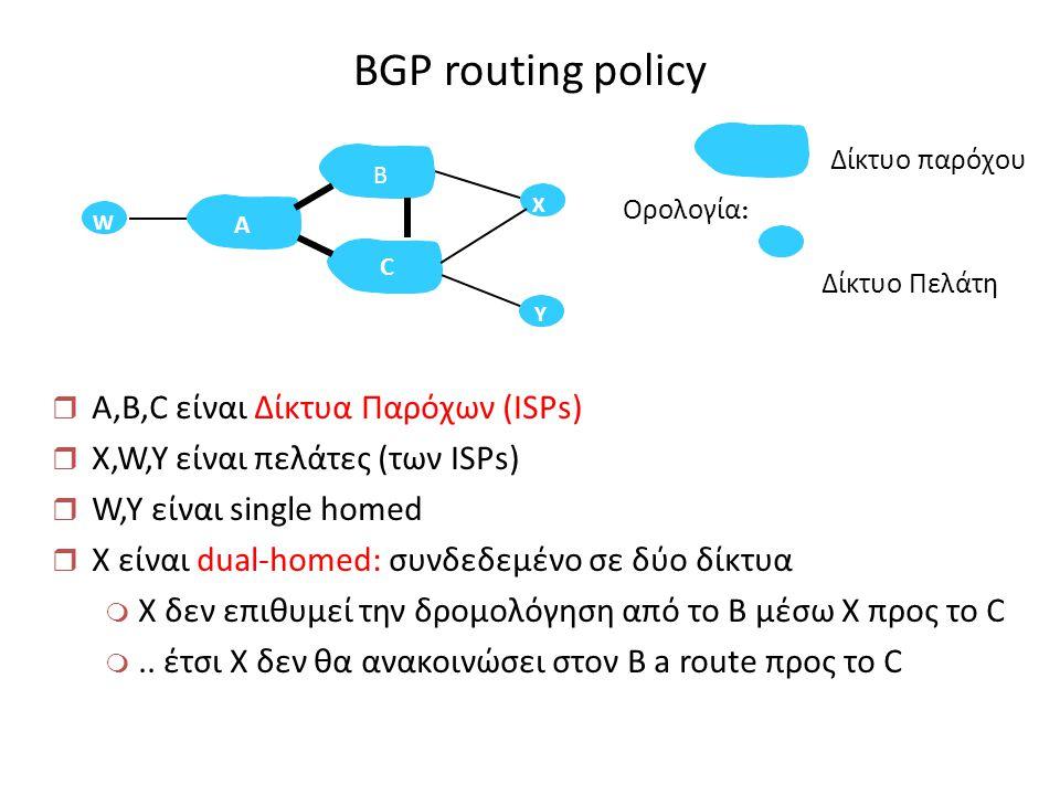 BGP routing policy r A,B,C είναι Δίκτυα Παρόχων (ISPs) r X,W,Y είναι πελάτες (των ΙSPs) r W,Y είναι single homed r X είναι dual-homed: συνδεδεμένο σε