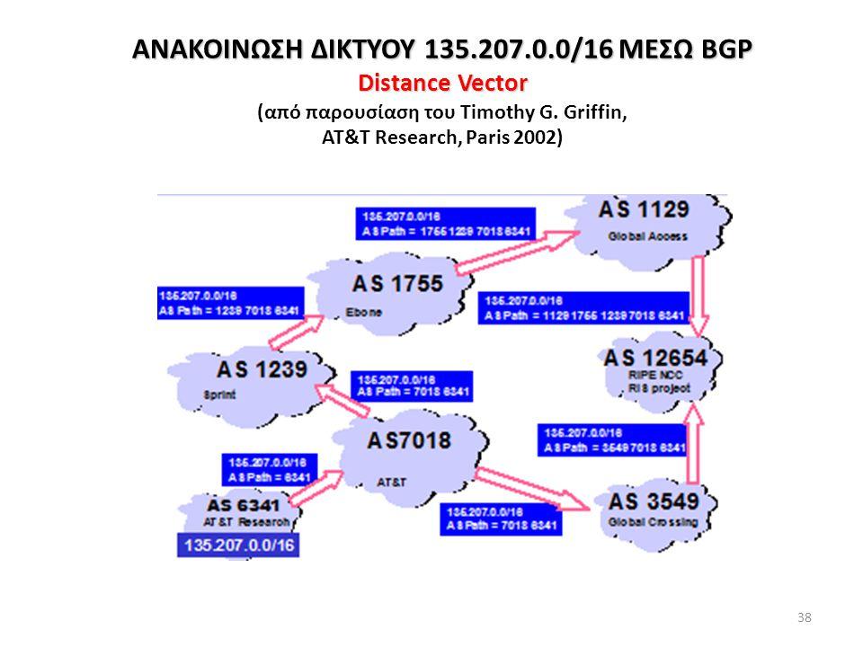 38 ΑΝΑΚΟΙΝΩΣΗ ΔΙΚΤΥΟΥ 135.207.0.0/16 ΜΕΣΩ BGP Distance Vector ΑΝΑΚΟΙΝΩΣΗ ΔΙΚΤΥΟΥ 135.207.0.0/16 ΜΕΣΩ BGP Distance Vector (από παρουσίαση του Timothy G