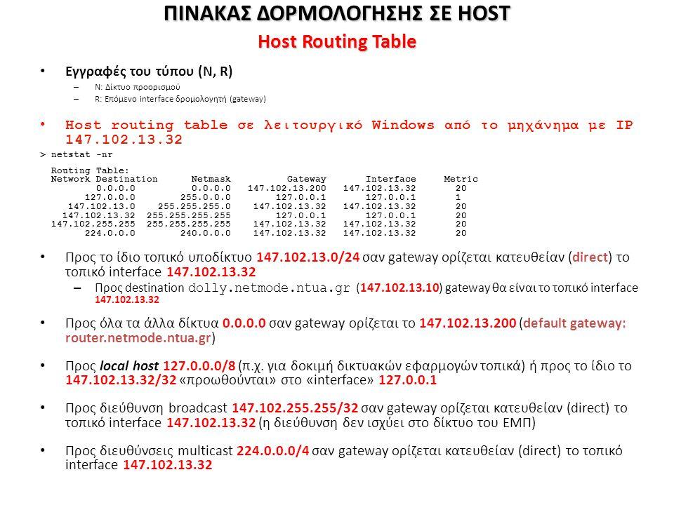 ΠΙΝΑΚΑΣ ΔΟΡΜΟΛΟΓΗΣΗΣ ΣΕ HOST Host Routing Table • Εγγραφές του τύπου (N, R) – N: Δίκτυο προορισμού – R: Επόμενο interface δρομολογητή (gateway) • Host