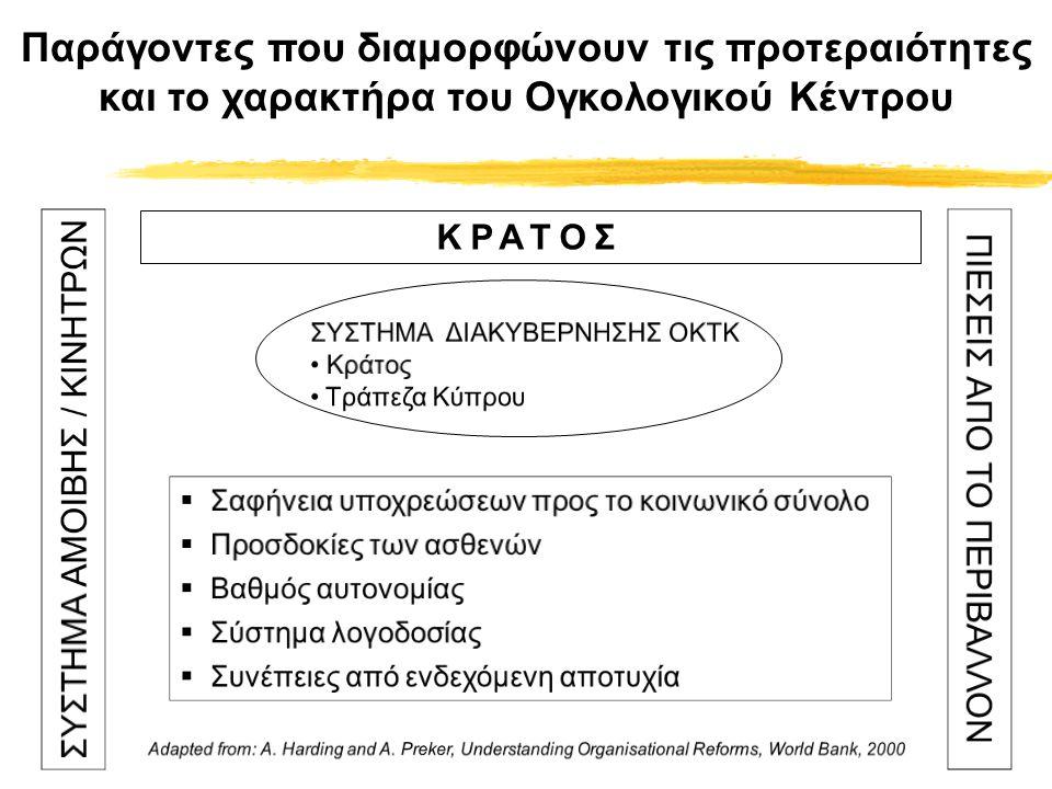 Παράγοντες που διαμορφώνουν τις προτεραιότητες και το χαρακτήρα του Ογκολογικού Κέντρου ΚΡΑΤΟΣ