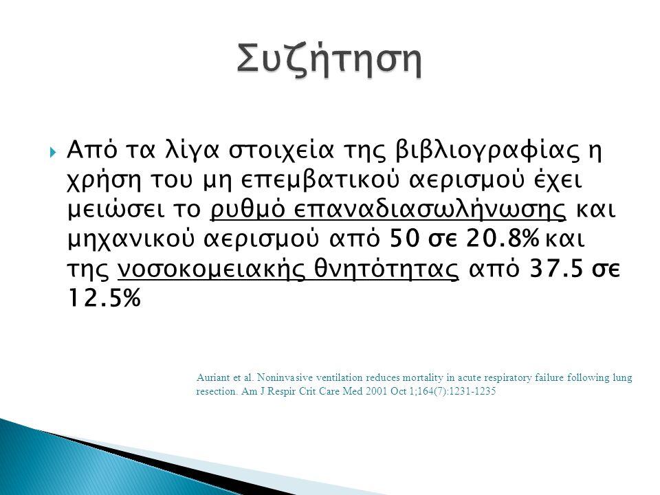  Από τα λίγα στοιχεία της βιβλιογραφίας η χρήση του μη επεμβατικού αερισμού έχει μειώσει το ρυθμό επαναδιασωλήνωσης και μηχανικού αερισμού από 50 σε 20.8% και της νοσοκομειακής θνητότητας από 37.5 σε 12.5% Auriant et al.