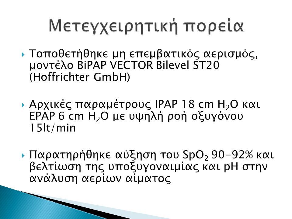  Τοποθετήθηκε μη επεμβατικός αερισμός, μοντέλο BiPAP VECTOR Bilevel ST20 (Hoffrichter GmbH)  Αρχικές παραμέτρους IPAP 18 cm H 2 O και EPAP 6 cm H 2 O με υψηλή ροή οξυγόνου 15lt/min  Παρατηρήθηκε αύξηση του SpO 2 90-92% και βελτίωση της υποξυγοναιμίας και pH στην ανάλυση αερίων αίματος