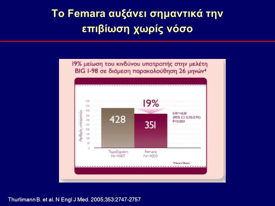 Το Femara αυξάνει σημαντικά την επιβίωση χωρίς νόσο Thurlimann B. et al. N Engl J Med. 2005;353:2747-2757