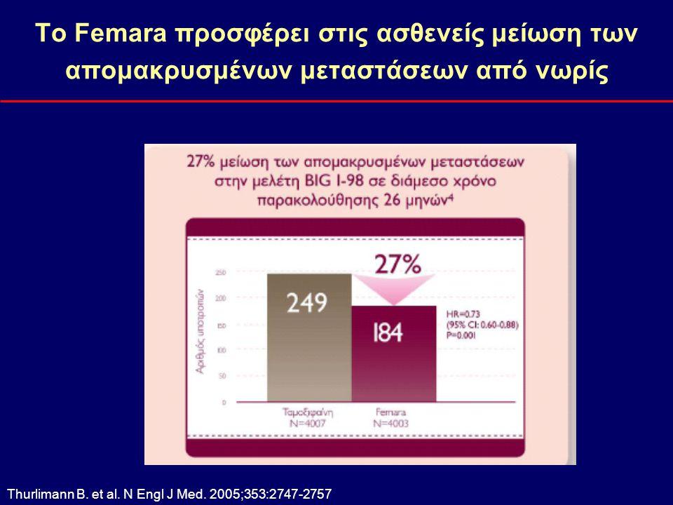 Το Femara προσφέρει στις ασθενείς μείωση των απομακρυσμένων μεταστάσεων από νωρίς Thurlimann B. et al. N Engl J Med. 2005;353:2747-2757