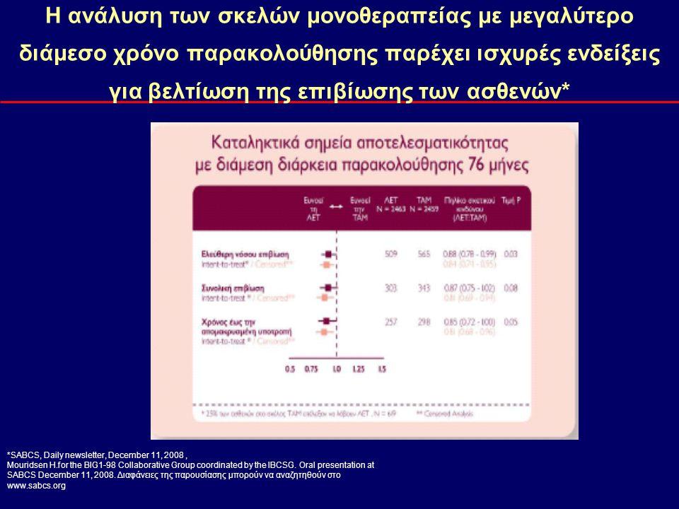 Η ανάλυση των σκελών μονοθεραπείας με μεγαλύτερο διάμεσο χρόνο παρακολούθησης παρέχει ισχυρές ενδείξεις για βελτίωση της επιβίωσης των ασθενών* *SABCS