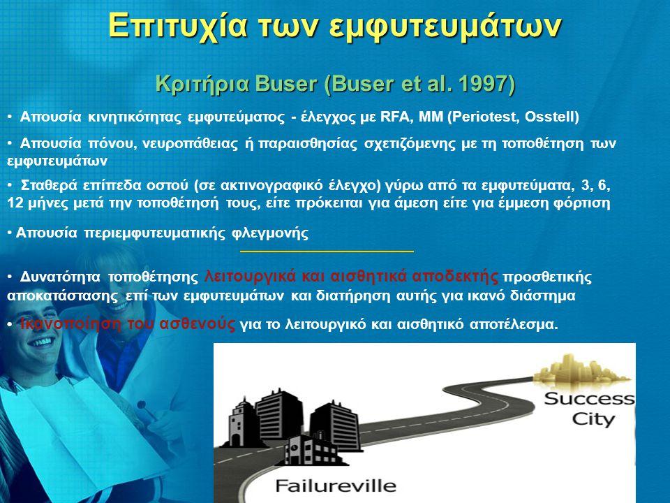 Επιτυχία των εμφυτευμάτων • Σταθερά επίπεδα οστού (σε ακτινογραφικό έλεγχο) γύρω από τα εμφυτεύματα, 3, 6, 12 μήνες μετά την τοποθέτησή τους, είτε πρό
