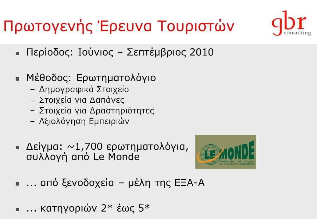 Πρωτογενής Έρευνα Τουριστών  Περίοδος: Ιούνιος – Σεπτέμβριος 2010  Μέθοδος: Ερωτηματολόγιο –Δημογραφικά Στοιχεία –Στοιχεία για Δαπάνες –Στοιχεία για Δραστηριότητες –Αξιολόγηση Εμπειριών  Δείγμα: ~1,700 ερωτηματολόγια, συλλογή από Le Monde ...