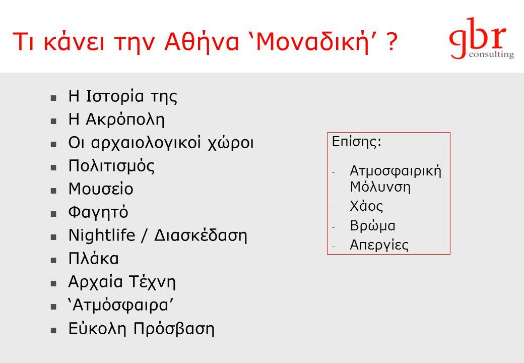 Η Αθήνα σε σύγκριση με 10 Ευρωπαϊκές πόλεις – Δ% 2010/2009 Πληρότητα Μέση Τιμή Δωματίου (ARR, Ευρώ) RevPar (Ευρώ) Πηγή: GBR Consulting, Smith Travel Research Αθήνα 10 cities 10 πόλεις: Βιέννη Λονδίνο Παρίσι Βερολίνο Μόναχο Ρώμη Άμστερνταμ Βαρκελώνη Μαδρίτη Κων/πολη