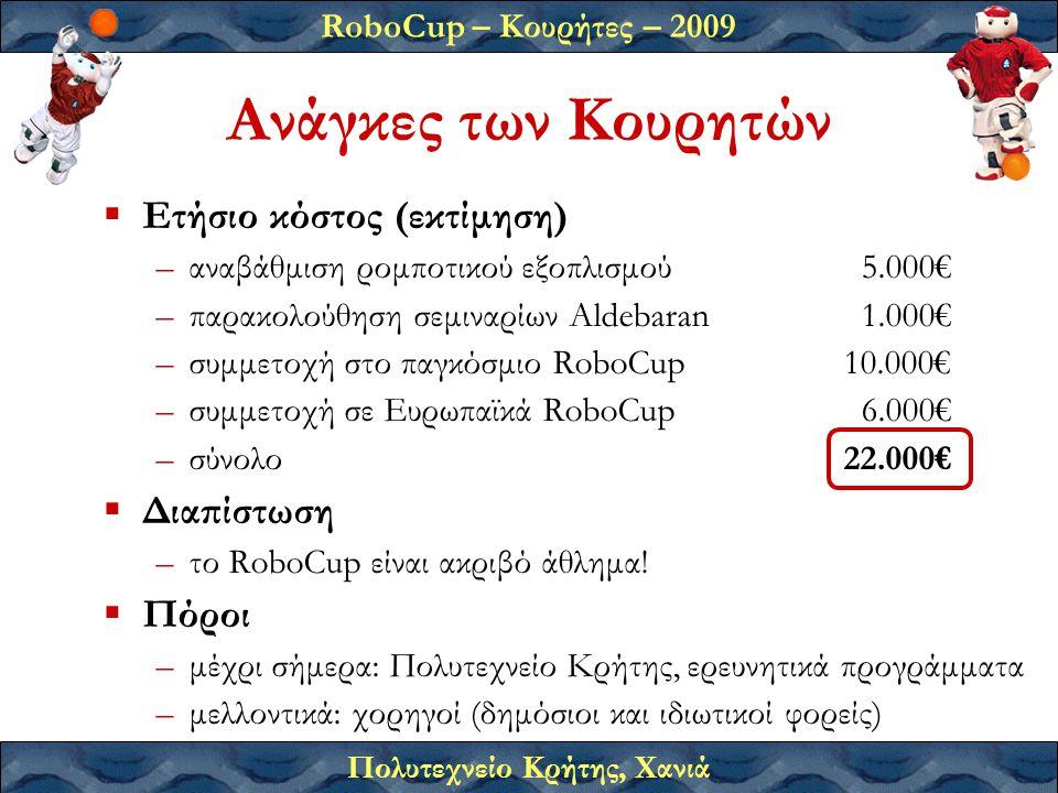 RoboCup – Κουρήτες – 2009 Πολυτεχνείο Κρήτης, Χανιά Ανάγκες των Κουρητών  Ετήσιο κόστος (εκτίμηση) –αναβάθμιση ρομποτικού εξοπλισμού 5.000€ –παρακολούθηση σεμιναρίων Aldebaran 1.000€ –συμμετοχή στο παγκόσμιο RoboCup 10.000€ –συμμετοχή σε Ευρωπαϊκά RoboCup 6.000€ –σύνολο22.000€  Διαπίστωση –το RoboCup είναι ακριβό άθλημα.
