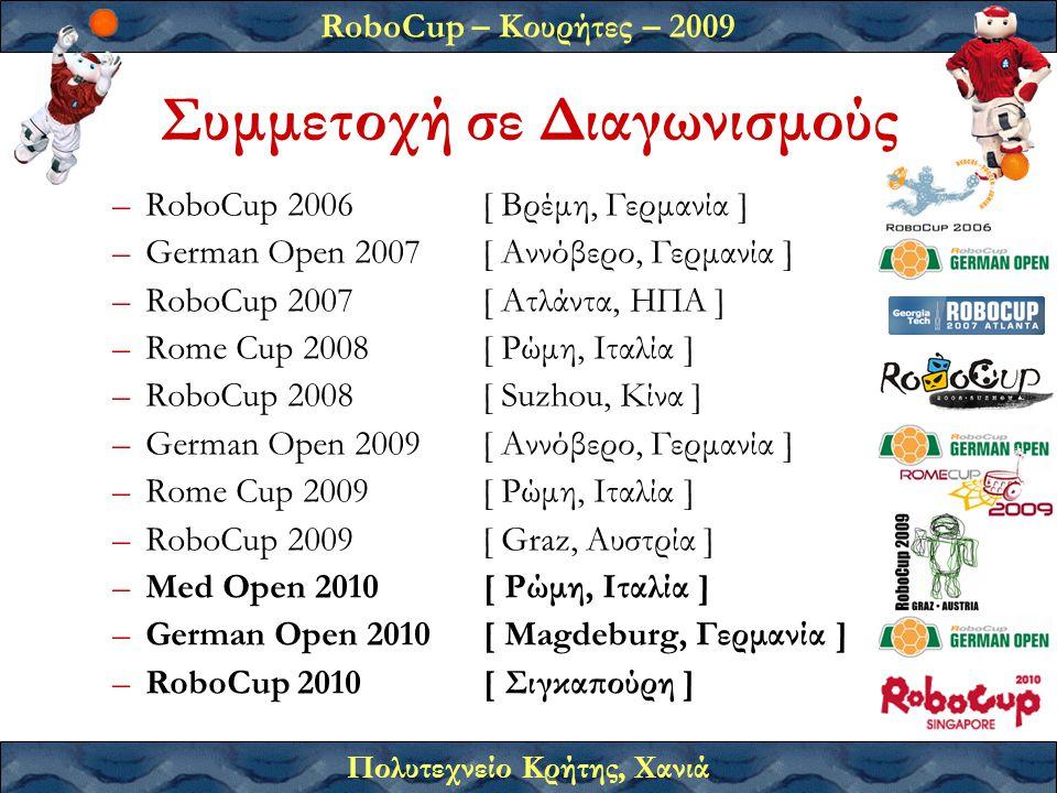 RoboCup – Κουρήτες – 2009 Πολυτεχνείο Κρήτης, Χανιά –RoboCup 2006 [ Βρέμη, Γερμανία ] –German Open 2007 [ Αννόβερο, Γερμανία ] –RoboCup 2007 [ Ατλάντα, ΗΠΑ ] –Rome Cup 2008[ Ρώμη, Ιταλία ] –RoboCup 2008 [ Suzhou, Κίνα ] –German Open 2009 [ Αννόβερο, Γερμανία ] –Rome Cup 2009[ Ρώμη, Ιταλία ] –RoboCup 2009 [ Graz, Αυστρία ] –Med Open 2010[ Ρώμη, Ιταλία ] –German Open 2010[ Magdeburg, Γερμανία ] –RoboCup 2010 [ Σιγκαπούρη ] Συμμετοχή σε Διαγωνισμούς