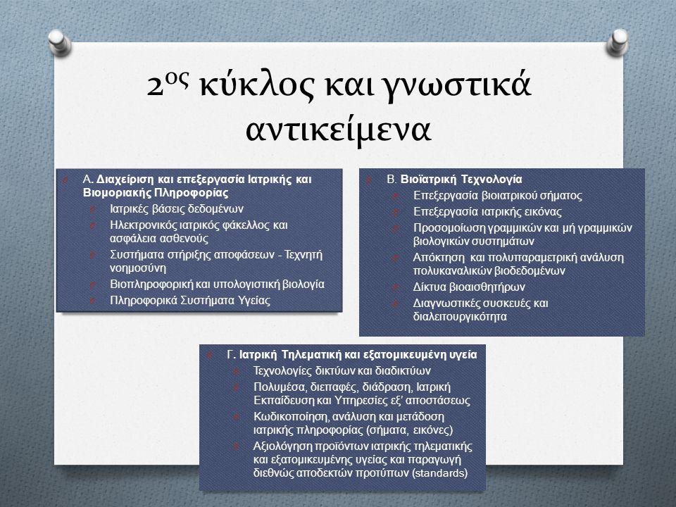 O Α. Διαχείριση και επεξεργασία Ιατρικής και Βιομοριακής Πληροφορίας O Ιατρικές βάσεις δεδομένων O Ηλεκτρονικός ιατρικός φάκελλος και ασφάλεια ασθενού