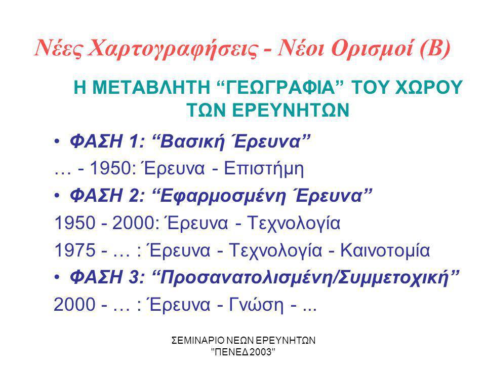 ΣΕΜΙΝΑΡΙΟ ΝΕΩΝ ΕΡΕΥΝΗΤΩΝ ΠΕΝΕΔ 2003 Νέες Χαρτογραφήσεις - Νέοι Ορισμοί (Β) Η ΜΕΤΑΒΛΗΤΗ ΓΕΩΓΡΑΦΙΑ ΤΟΥ ΧΩΡΟΥ ΤΩΝ ΕΡΕΥΝΗΤΩΝ •ΦΑΣΗ 1: Βασική Έρευνα … - 1950: Έρευνα - Επιστήμη •ΦΑΣΗ 2: Εφαρμοσμένη Έρευνα 1950 - 2000: Έρευνα - Τεχνολογία 1975 - … : Έρευνα - Τεχνολογία - Καινοτομία •ΦΑΣΗ 3: Προσανατολισμένη/Συμμετοχική 2000 - … : Έρευνα - Γνώση -...