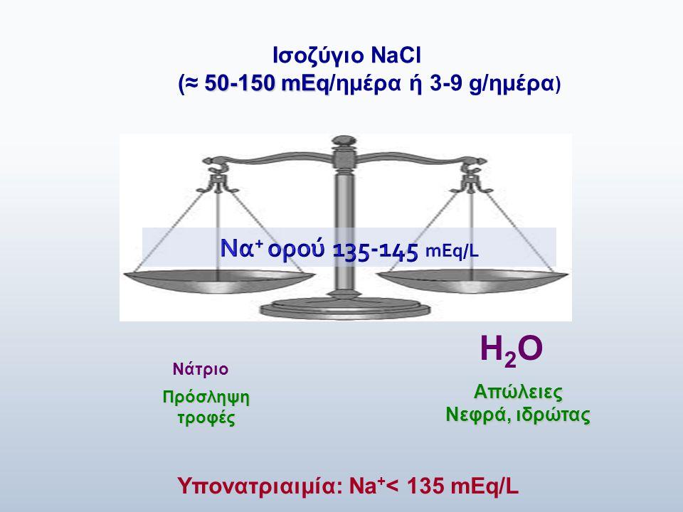 Νάτριο H2OH2O Πρόσληψητροφές Απώλειες Νεφρά, ιδρώτας 50-150 mEq Ισοζύγιο ΝaCl (≈ 50-150 mEq/ημέρα ή 3-9 g/ημέρα ) Υπονατριαιμία: Na + < 135 mEq/L