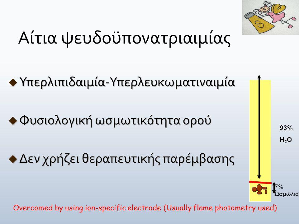 Αίτια ψευδοϋπονατριαιμίας  Υπερλιπιδαιμία-Υπερλευκωματιναιμία  Φυσιολογική ωσμωτικότητα ορού  Δεν χρήζει θεραπευτικής παρέμβασης Overcomed by using