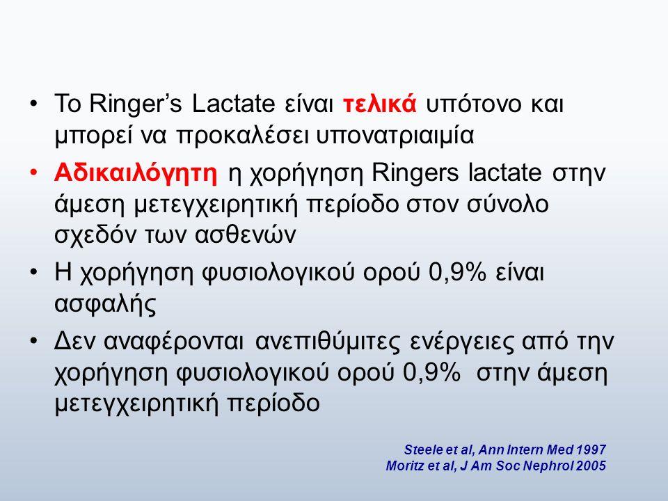 •Το Ringer's Lactate είναι τελικά υπότονο και μπορεί να προκαλέσει υπονατριαιμία •Αδικαιλόγητη η χορήγηση Ringers lactate στην άμεση μετεγχειρητική πε