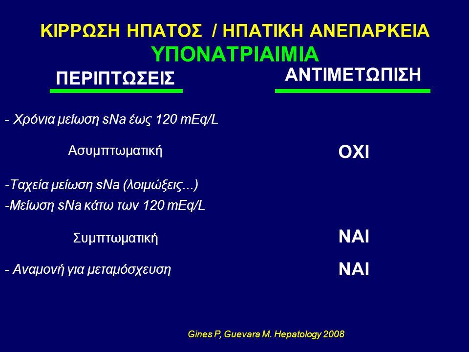 ΚΙΡΡΩΣΗ ΗΠΑΤΟΣ / ΗΠΑΤΙΚΗ ΑΝΕΠΑΡΚΕΙΑ ΥΠΟΝΑΤΡΙΑΙΜΙΑ ΠΕΡΙΠΤΩΣΕΙΣ -Χρόνια μείωση sNa έως 120 mEq/L Ασυμπτωματική -Ταχεία μείωση sNa (λοιμώξεις...) -Μείωση