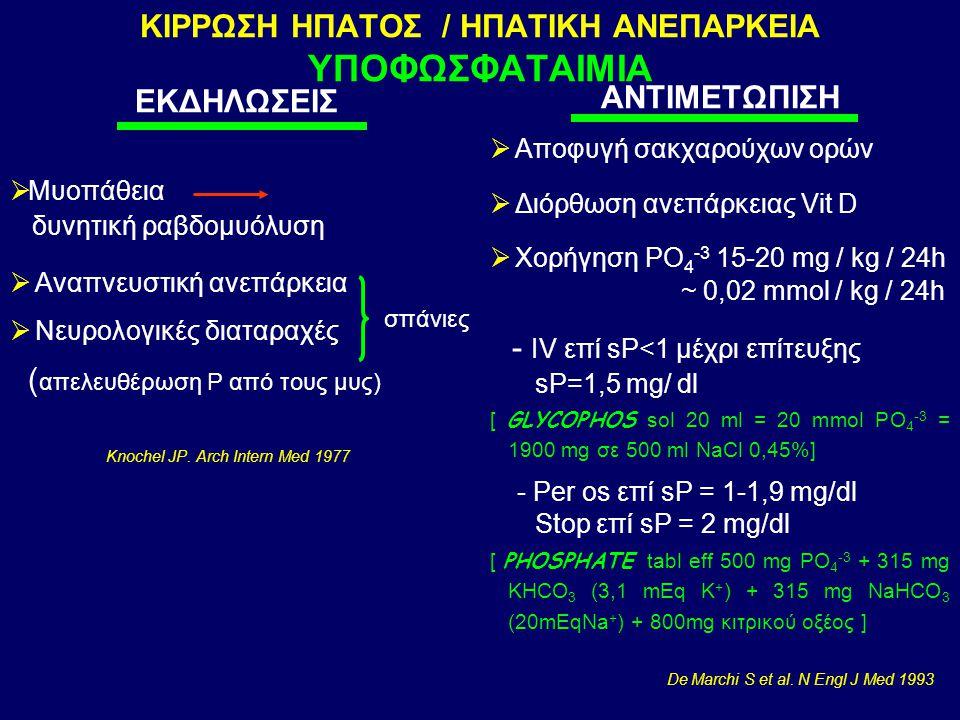 ΚΙΡΡΩΣΗ ΗΠΑΤΟΣ / ΗΠΑΤΙΚΗ ΑΝΕΠΑΡΚΕΙΑ ΥΠΟΦΩΣΦΑΤΑΙΜΙΑ ΕΚΔΗΛΩΣΕΙΣ  Μυοπάθεια δυνητική ραβδομυόλυση  Αναπνευστική ανεπάρκεια  Νευρολογικές διαταραχές (