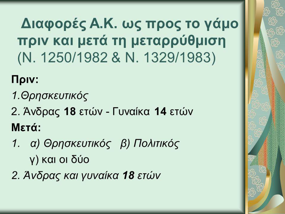 Διαφορές Α.Κ.ως προς το γάμο πριν και μετά τη μεταρρύθμιση (Ν.