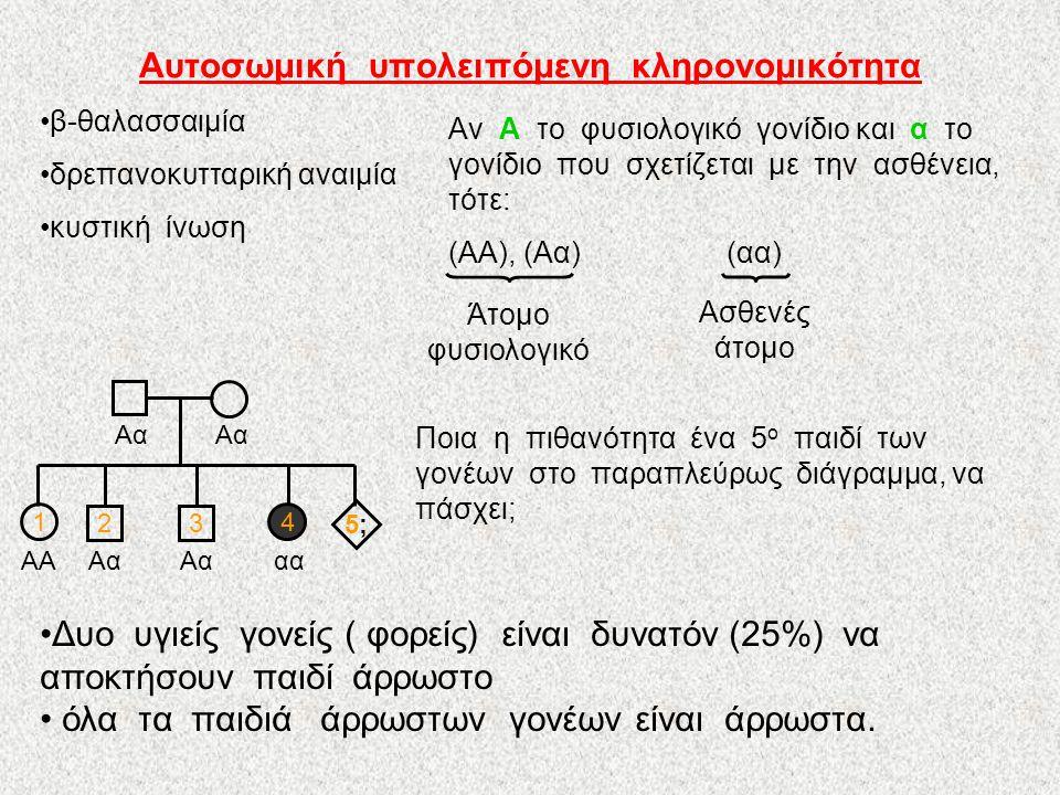 Αυτοσωμική υπολειπόμενη κληρονομικότητα •β-θαλασσαιμία •δρεπανοκυτταρική αναιμία •κυστική ίνωση Αν Α το φυσιολογικό γονίδιο και α το γονίδιο που σχετίζεται με την ασθένεια, τότε: (ΑΑ), (Αα) (αα) Άτομο φυσιολογικό Ασθενές άτομο Αα αα ΑαΑΑ 32 14 5;5; Ποια η πιθανότητα ένα 5 ο παιδί των γονέων στο παραπλεύρως διάγραμμα, να πάσχει; •Δυο υγιείς γονείς ( φορείς) είναι δυνατόν (25%) να αποκτήσουν παιδί άρρωστο • όλα τα παιδιά άρρωστων γονέων είναι άρρωστα.