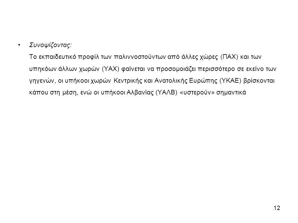 12 •Συνοψίζοντας: Το εκπαιδευτικό προφίλ των παλιννοστούντων από άλλες χώρες (ΠΑΧ) και των υπηκόων άλλων χωρών (ΥΑΧ) φαίνεται να προσομοιάζει περισσότερο σε εκείνο των γηγενών, οι υπήκοοι χωρών Κεντρικής και Ανατολικής Ευρώπης (ΥΚΑΕ) βρίσκονται κάπου στη μέση, ενώ οι υπήκοοι Αλβανίας (ΥΑΛΒ) «υστερούν» σημαντικά