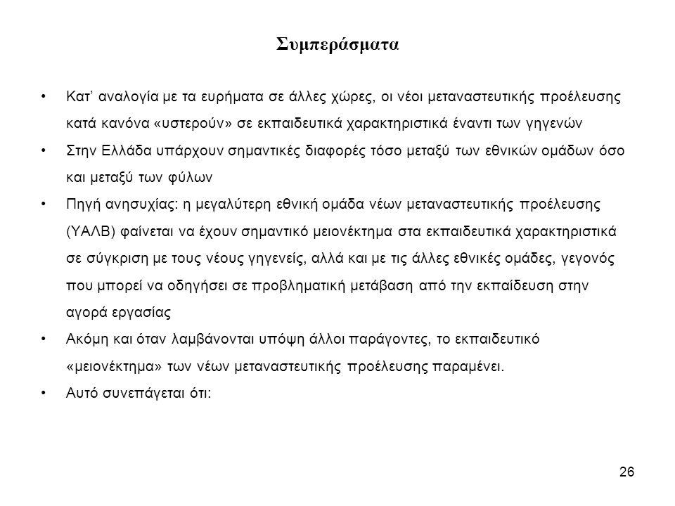 26 Συμπεράσματα •Κατ' αναλογία με τα ευρήματα σε άλλες χώρες, οι νέοι μεταναστευτικής προέλευσης κατά κανόνα «υστερούν» σε εκπαιδευτικά χαρακτηριστικά έναντι των γηγενών •Στην Ελλάδα υπάρχουν σημαντικές διαφορές τόσο μεταξύ των εθνικών ομάδων όσο και μεταξύ των φύλων •Πηγή ανησυχίας: η μεγαλύτερη εθνική ομάδα νέων μεταναστευτικής προέλευσης (ΥΑΛΒ) φαίνεται να έχουν σημαντικό μειονέκτημα στα εκπαιδευτικά χαρακτηριστικά σε σύγκριση με τους νέους γηγενείς, αλλά και με τις άλλες εθνικές ομάδες, γεγονός που μπορεί να οδηγήσει σε προβληματική μετάβαση από την εκπαίδευση στην αγορά εργασίας •Ακόμη και όταν λαμβάνονται υπόψη άλλοι παράγοντες, το εκπαιδευτικό «μειονέκτημα» των νέων μεταναστευτικής προέλευσης παραμένει.