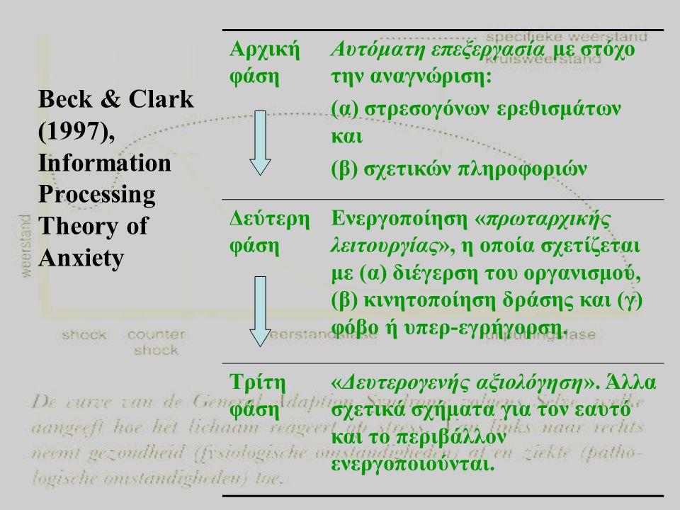 Beck & Clark (1997), Information Processing Theory of Anxiety Αρχική φάση Αυτόματη επεξεργασία με στόχο την αναγνώριση: (α) στρεσογόνων ερεθισμάτων και (β) σχετικών πληροφοριών Δεύτερη φάση Ενεργοποίηση «πρωταρχικής λειτουργίας», η οποία σχετίζεται με (α) διέγερση του οργανισμού, (β) κινητοποίηση δράσης και (γ) φόβο ή υπερ-εγρήγορση.