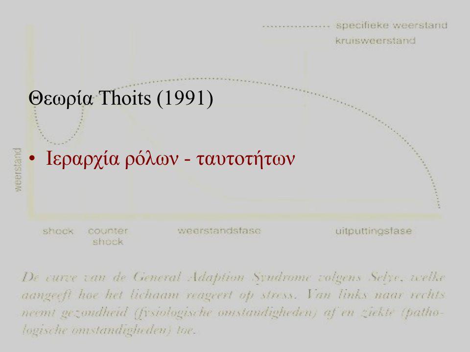 Θεωρία Thoits (1991) •Ιεραρχία ρόλων - ταυτοτήτων
