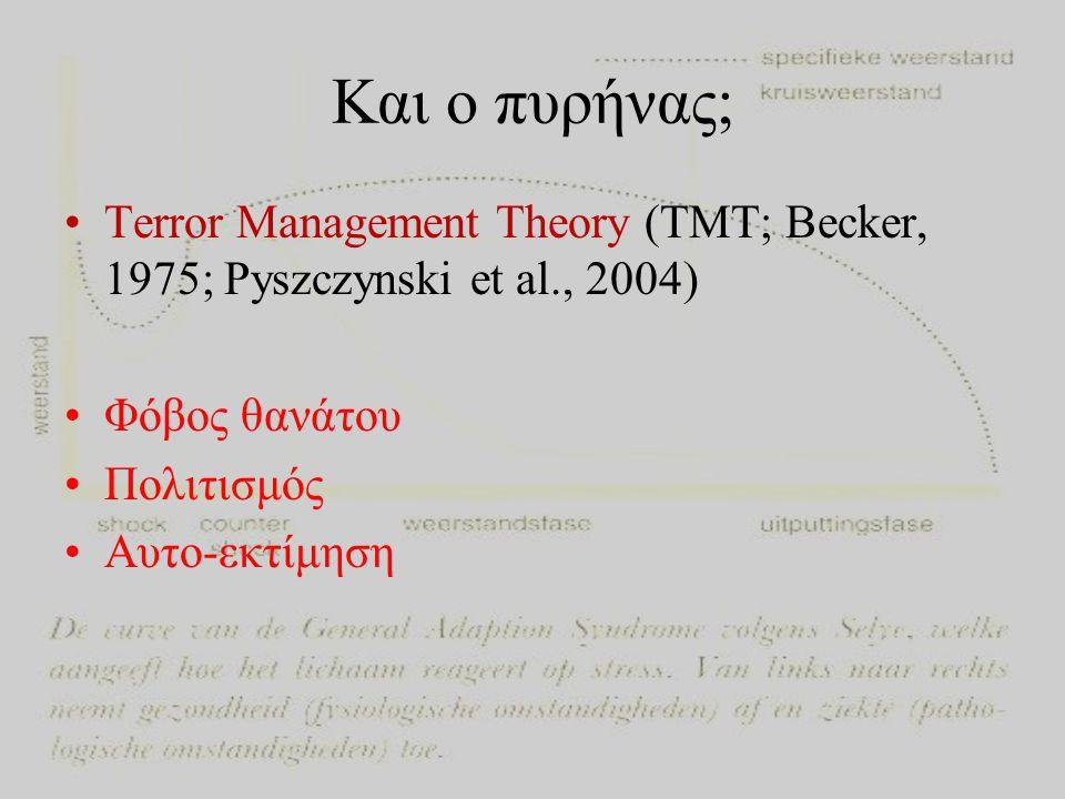 Και ο πυρήνας; •Terror Management Theory (TMT; Becker, 1975; Pyszczynski et al., 2004) •Φόβος θανάτου •Πολιτισμός •Αυτο-εκτίμηση