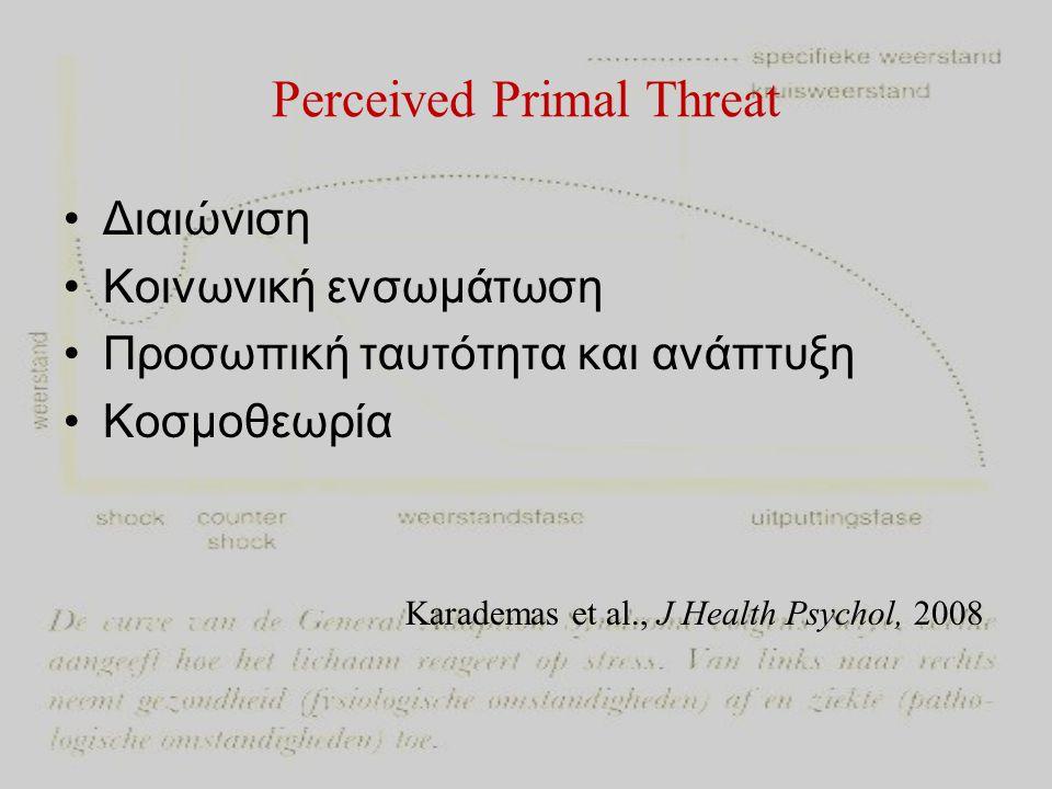 Perceived Primal Threat •Διαιώνιση •Κοινωνική ενσωμάτωση •Προσωπική ταυτότητα και ανάπτυξη •Κοσμοθεωρία Karademas et al., J Health Psychol, 2008