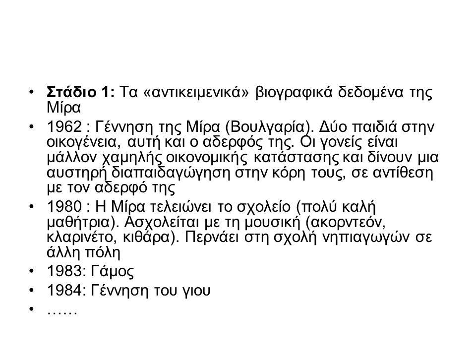 •Στάδιο 1: Τα «αντικειμενικά» βιογραφικά δεδομένα της Μίρα •1962 : Γέννηση της Μίρα (Βουλγαρία). Δύο παιδιά στην οικογένεια, αυτή και ο αδερφός της. Ο