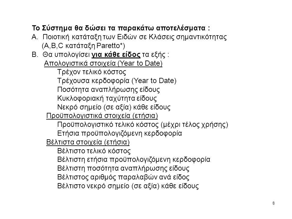 8 your Ι.Μεταξά 8 – Αγ.Δημήτριος 17343 / Τηλ. 210-9758030 / Fax 210-9758039 Το Σύστημα θα δώσει τα παρακάτω αποτελέσματα : Α.Ποιοτική κατάταξη των Ειδ
