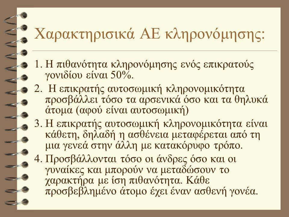 Χαρακτηρισικά ΑΕ κληρονόμησης: 1. Η πιθανότητα κληρονόμησης ενός επικρατούς γονιδίου είναι 50%. 2. Η επικρατής αυτοσωμική κληρονομικότητα προσβάλλει τ