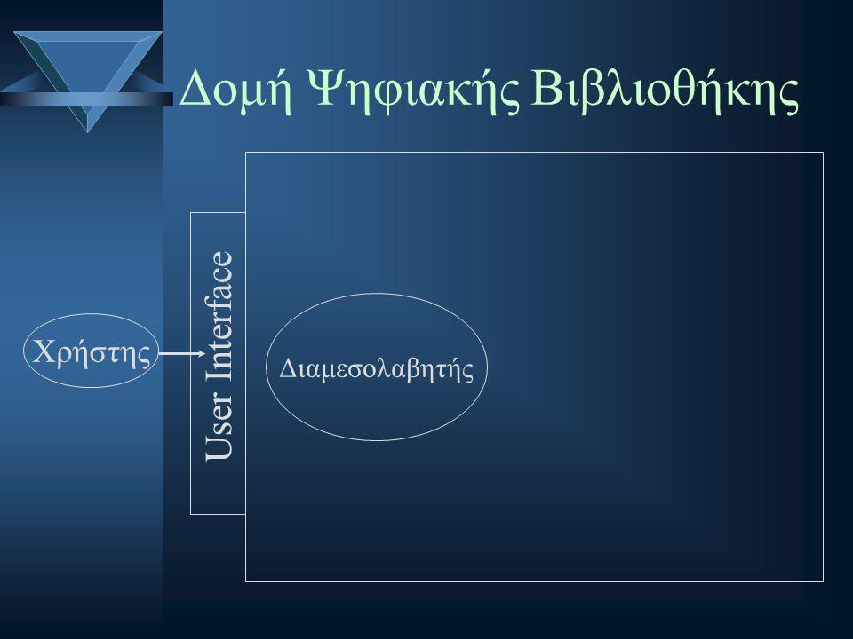 Δομή Ψηφιακής Βιβλιοθήκης Χρήστης User Interface Διαμεσολαβητής