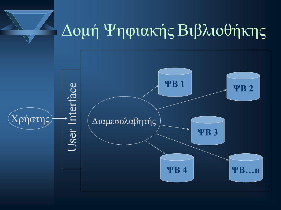Δομή Ψηφιακής Βιβλιοθήκης Χρήστης User Interface Διαμεσολαβητής ΨΒ 1ΨΒ 2ΨΒ 3ΨΒ 4ΨΒ…n